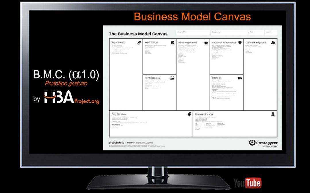 Business Model Canvas (prototipo)