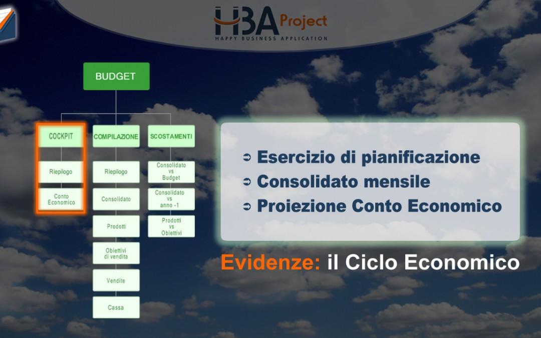 Il Budget economico: più che utile, indispensabile!