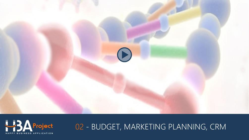Video-guida Project: il posizionamento di mercato e il controllo di gestione